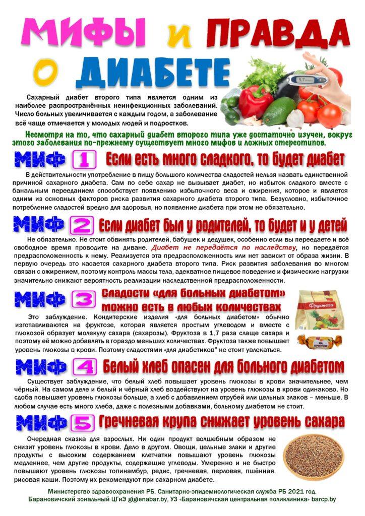 Мифы и правда о диабете